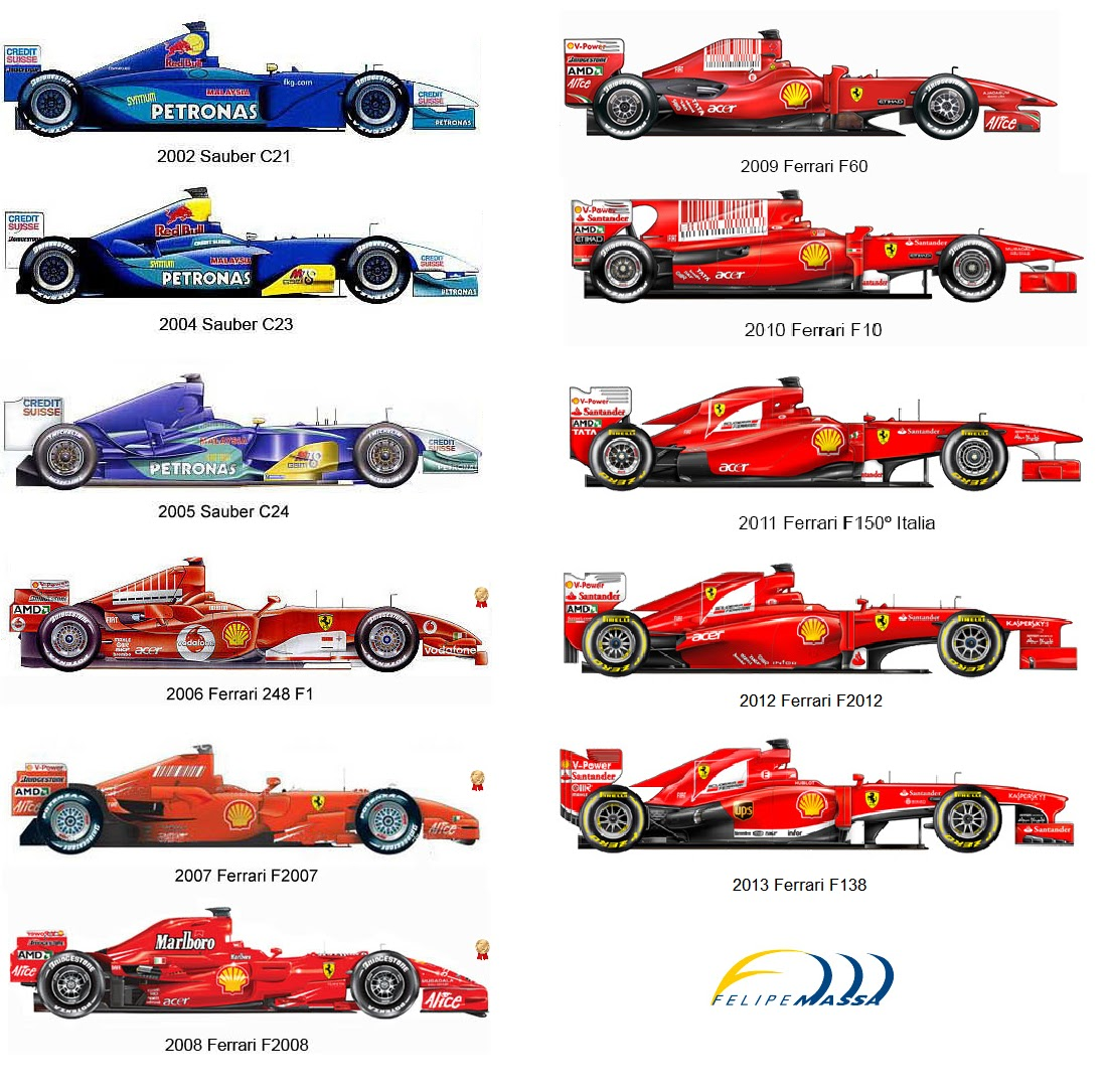 Ferrari Car History: Todos Os F1 De Felipe Massa