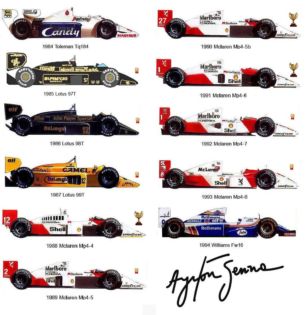 Todos Os F1 De Ayrton Senna Joseinacio Com