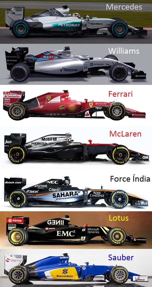 Esses são os novos Fórmula 1 até agora   JOSEINACIO.COM Felipe Nasr